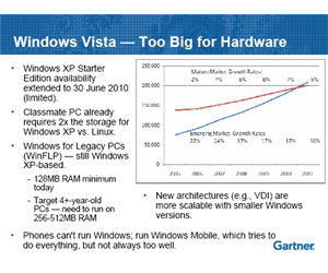 Gartner: Windows is collapsing