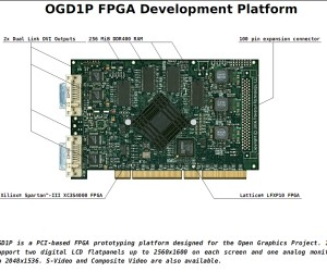 First open-source graphics card available