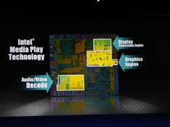 Intel launches SoC aimed at Consumer Electronics