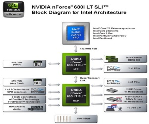 Nvidia denies planned MCP exit