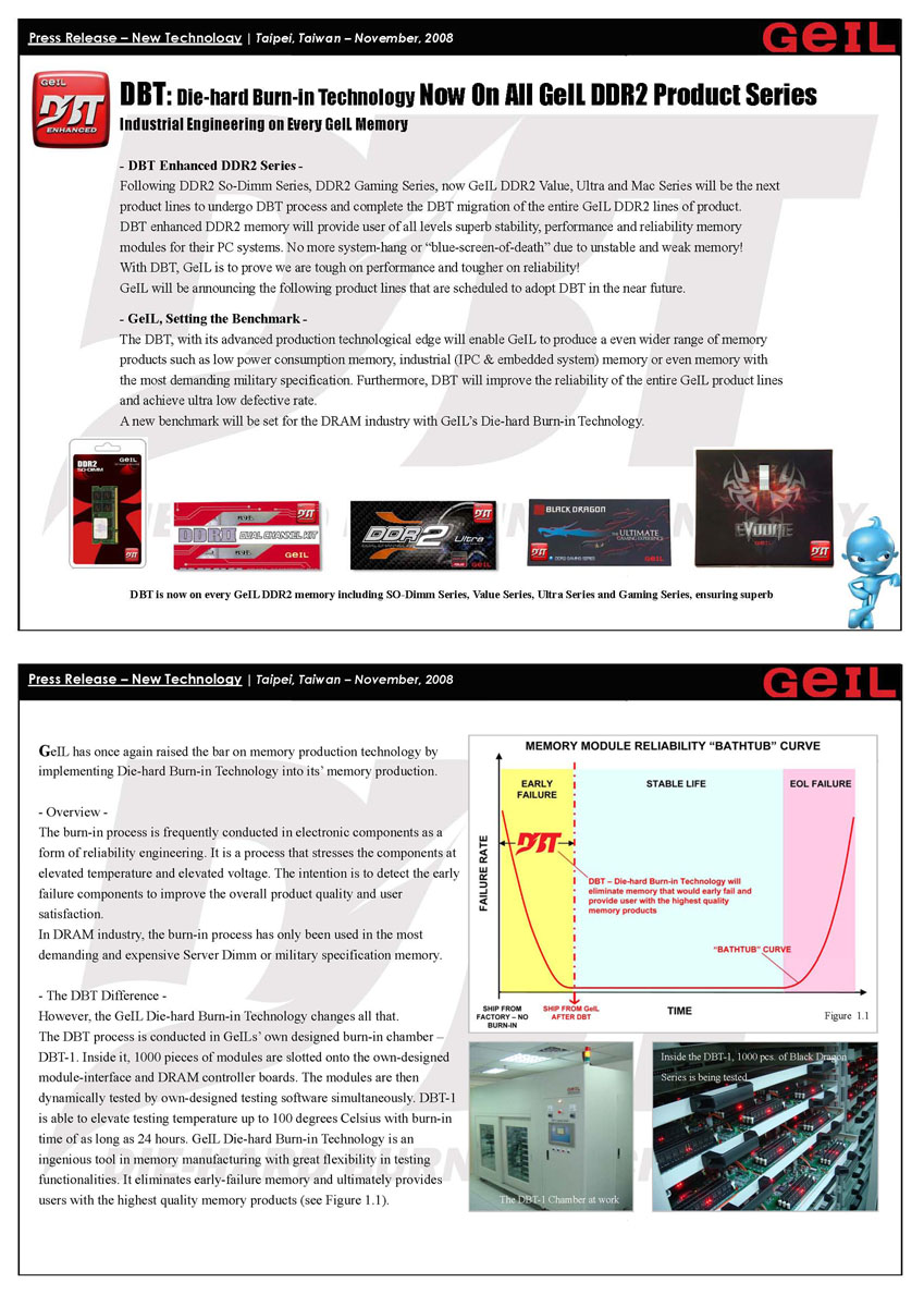 Die-hard Burn-in Technology Now On All GeIL DDR2 Product Series