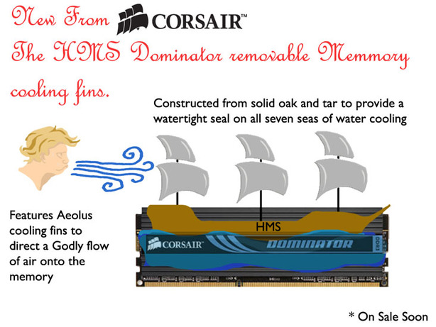 Corsair DHX+ Mod Winners Annouced