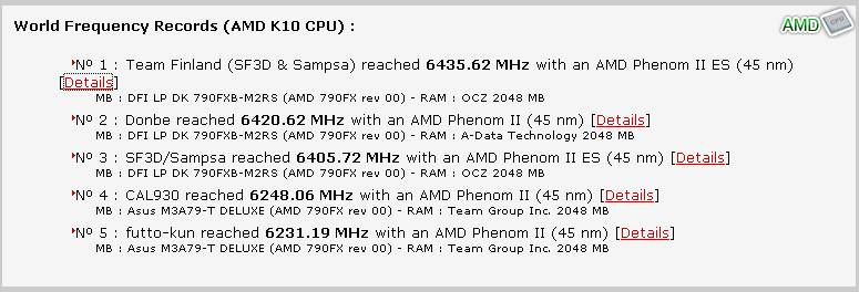 DFI AMD MB- LP_DK_790FXB-M2RS world record overclock