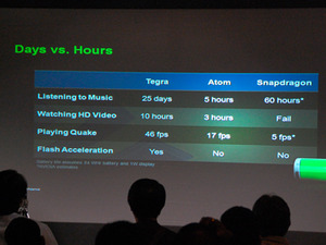 Nvidia's Tegra CPU has a mighty battery life Nvidia's Tiny Tegra CPU Has Mighty Battery Life
