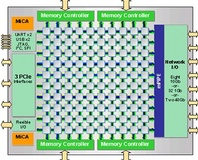 Tilera unveils 100-core processor