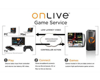 OnLive works on iPhones too