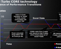AMD confirms Thuban Turbo Core