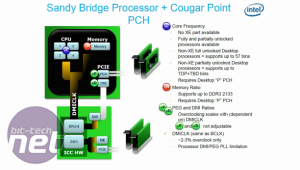 Intel plans to deliberately limit Sandy Bridge overclocking DNP: Intel Sandy Bridge might have serious OC issues