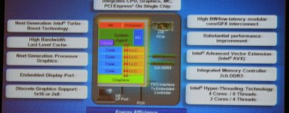 Intel reveals more Sandy Bridge details at IDF