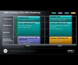 AMD outlines CPU roadmap