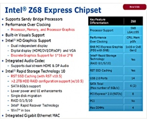 Intel Z68 Express details leak