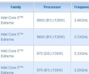 ECS confirms Core i7-990X