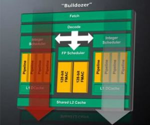 AMD Bulldozer and Llano launch dates reportedly leaked