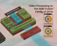AMD demo Llano on YouTube