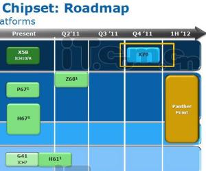 Intel X79 specs leaked