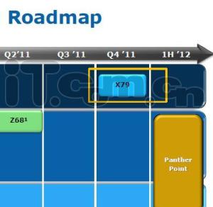 Intel X79 specs leaked *Intel X79 specs leaked