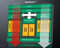 AMD Bulldozer to ship 'within the next week or so'