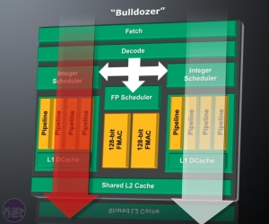AMD ships first Bulldozer processors