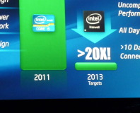 Intel Haswell CPU promises 10-day battery life