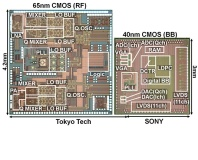 Sony demos 6.3Gb/s millimetre-wave radio tech