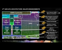 AMD launches first Trinity APUs