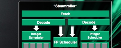 AMD details Steamroller design changes