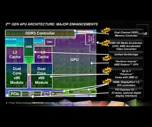 AMD unveils its Trinity A10, A8, A6 and A4 desktop chips