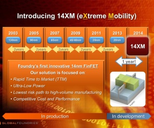 GlobalFoundries announces 14nm FinFET process