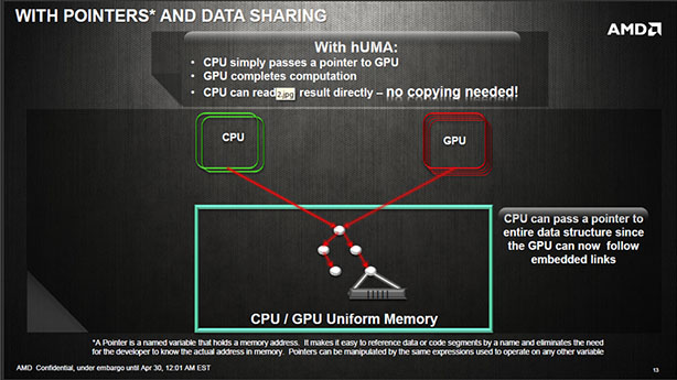 AMD hUMA introduced: Heterogeneous Unified Memory Access