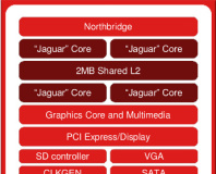 AMD launches Temash, Richland and Kabini mobile APUs