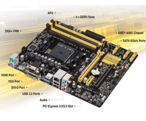 Asus announces first FM2+ Kaveri motherboards