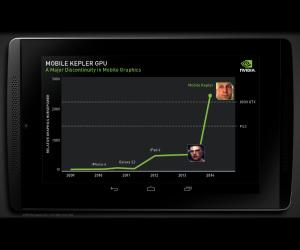 Nvidia teases Kepler-based Tegra 5 'Logan' chips
