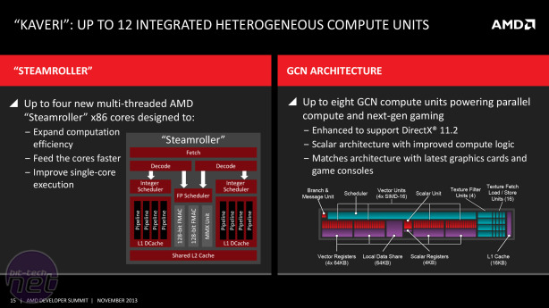 AMD Kaveri APU details and release date announced