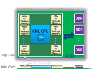 Intel teases standalone Xeon Phi chips
