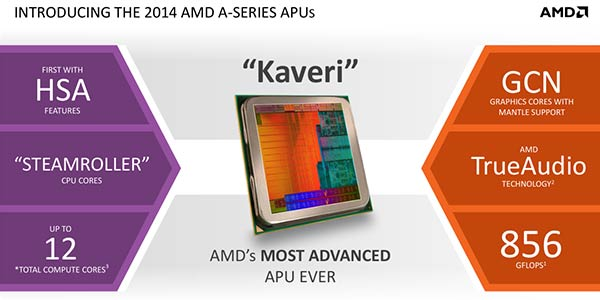 AMD Kaveri A10-7850K launched, open for pre-orders News