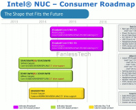Intel Broadwell NUC roadmap leaked