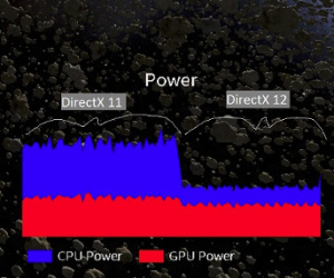 Intel demos DirectX 12 power savings