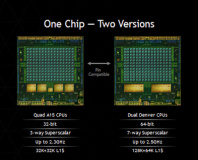 Nvidia announces 64-bit Tegra K1 Denver SoC