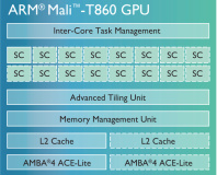 ARM announces new 4K-ready Mali chips