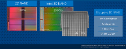 Intel teases thumb-sized 'Compute Sticks,' 3D NAND