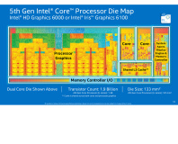 Intel announces Broadwell Core family plans