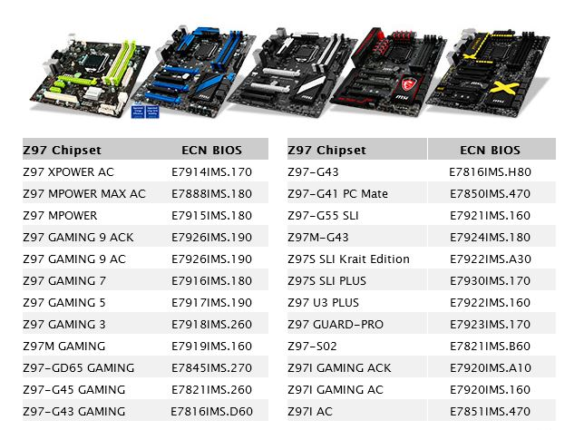 MSI first to support NVM Express storage on all X99/Z97/H97 motherboards