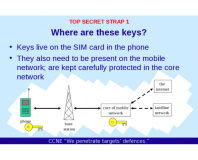 NSA, GCHQ fingered in SIM card key heist