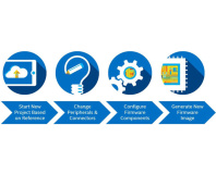 Intel launches Firmware Engine dev tool