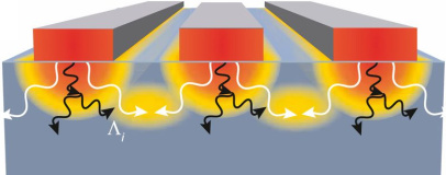 Researchers point to nanoscale cooling breakthrough