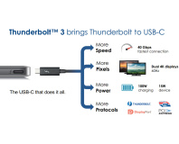 Intel adds USB 3.1 Type-C to Thunderbolt 3
