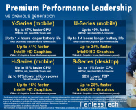 Leaked slides point to Skylake GPU performance boost
