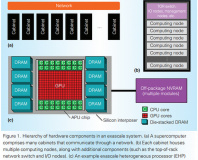 AMD reveals Zen-based EHP chip details