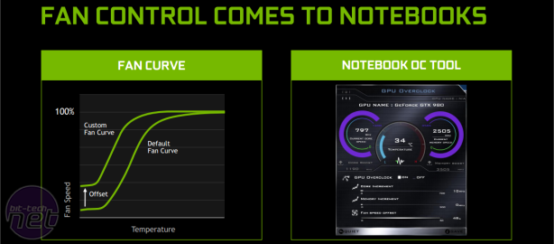 Nvidia unveils notebooks with desktop GTX 980 GPUs