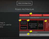 AMD unveils 14nm GCN 4.0 'Polaris' GPU architecture
